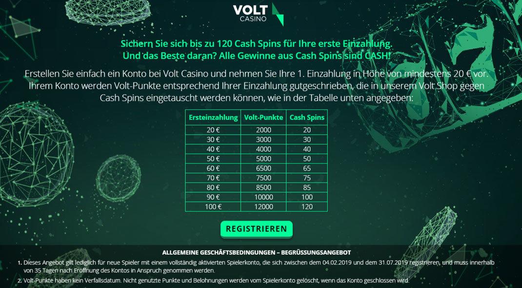 Volt Online Casino test